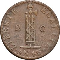 obverse of 2 Centimes (1846) coin with KM# 27 from Haiti.