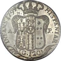 reverse of 120 Grana - Ferdinando IV (1795 - 1800) coin with KM# 215 from Italian States. Inscription: HISPANIAR INFANS 1795 G 120