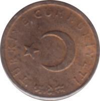 obverse of 1 Kuruş (1963 - 1974) coin with KM# 895a from Turkey. Inscription: TÜRKİYE CUMHURİYETİ