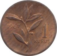 reverse of 1 Kuruş (1963 - 1974) coin with KM# 895a from Turkey. Inscription: 1 KURUŞ