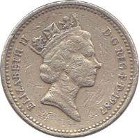 obverse of 1 Pound - Elizabeth II - English Oak - 3'rd Portrait (1987 - 1992) coin with KM# 948 from United Kingdom. Inscription: ELIZABETH II D · G · REG · F · D · 1992 RDM