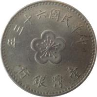 obverse of 1 Yuan (1960 - 1980) coin with Y# 536 from Taiwan.