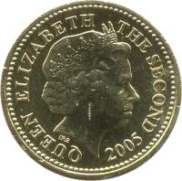 obverse of 1 Pound - Elizabeth II - 19th Century Jersey Shipbuilding - 4'th Portrait (1998 - 2006) coin with KM# 101 from Jersey. Inscription: QUEEN ELIZABETH THE SECOND 1998 IRB