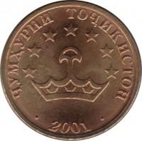 obverse of 50 Diram (2001 - 2006) coin with KM# 6 from Tajikistan. Inscription: ҶУМҲУРИИ ТОҶИКИСТОН 2001