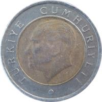obverse of 50 Kuruş (2009 - 2018) coin with KM# 1243 from Turkey. Inscription: TÜRKİYE CUMHURİYETİ